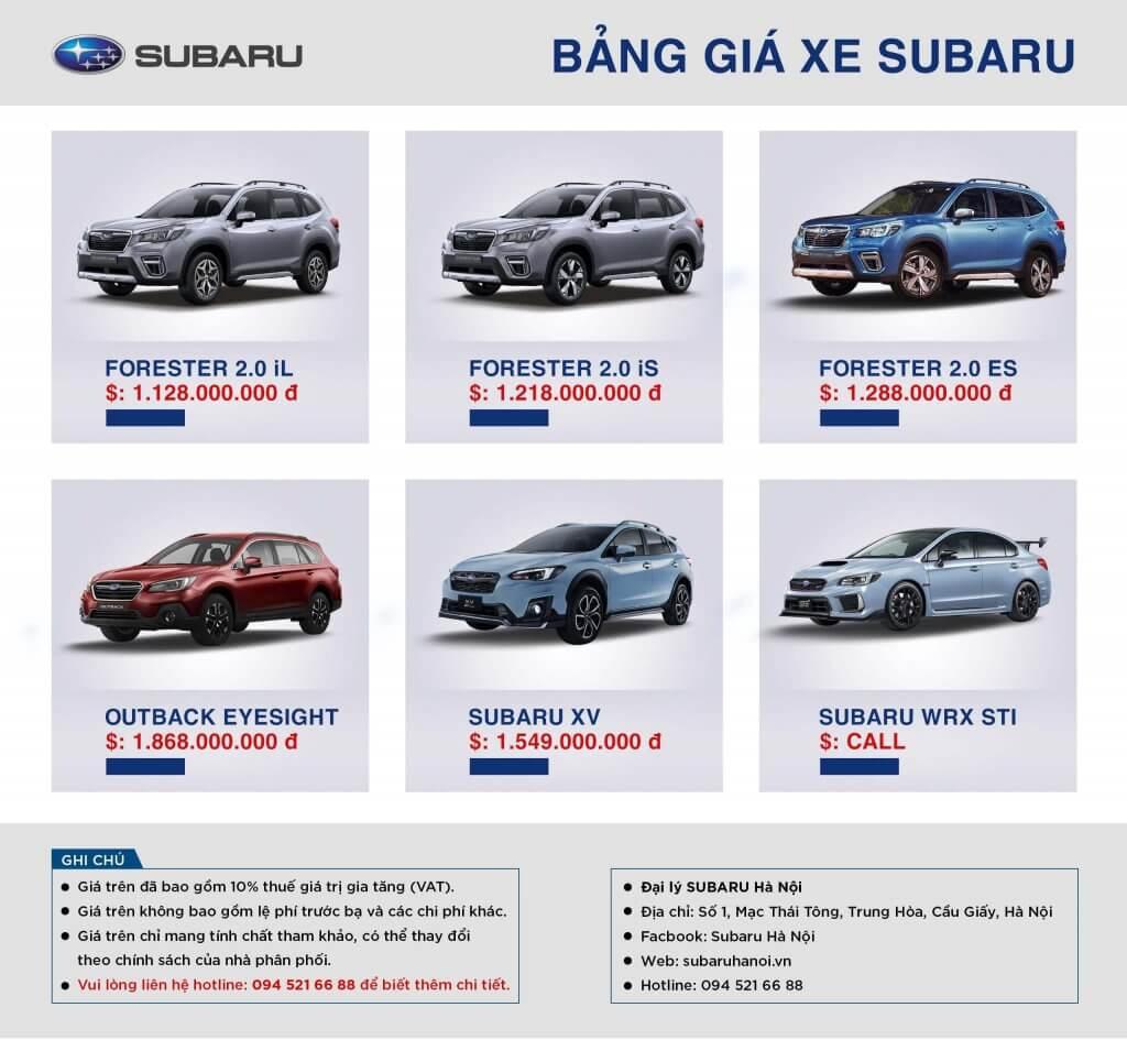 Bảng giá xe Subaru tháng 9